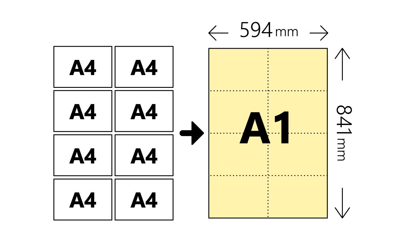 サイズ a1
